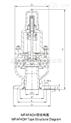 MFA4QH-10C風機安全閥